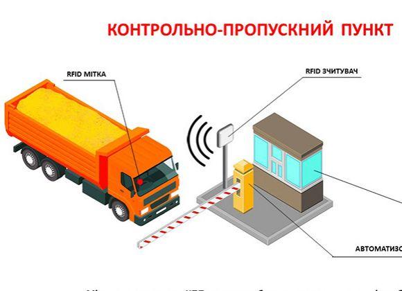 Технология на элеваторах второй транспортер