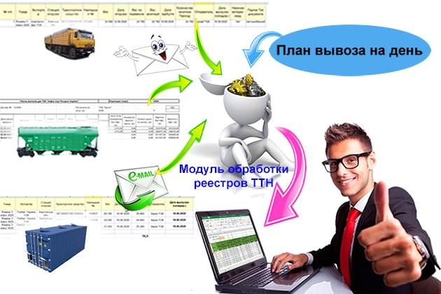 Общая идея работы модуля обработки реестров ТТН