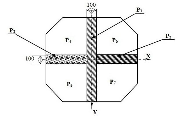 Рисунок 1 – Схема приложения нагрузки на капитель колонны К-1