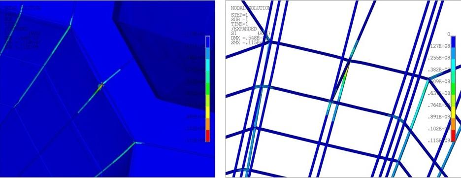 Рисунок 7 – Распределение  напряжений в арматуре конструкции для днища силоса, ослабленного горизонтальными трещинами: а — фрагмент общего вида арматуры и бетона с одной трещиной; б — вид арматуры вблизи трещины