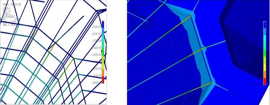 Рисунок 10. Распределение  напряжений в арматуре конструкции для днища силоса с 4-мя горизонтальными трещинами, заполненными клеем: а – фрагмент общего вида с максимальным значением напряжений; б – вид арматуры совместно с бетоном вблизи трещины