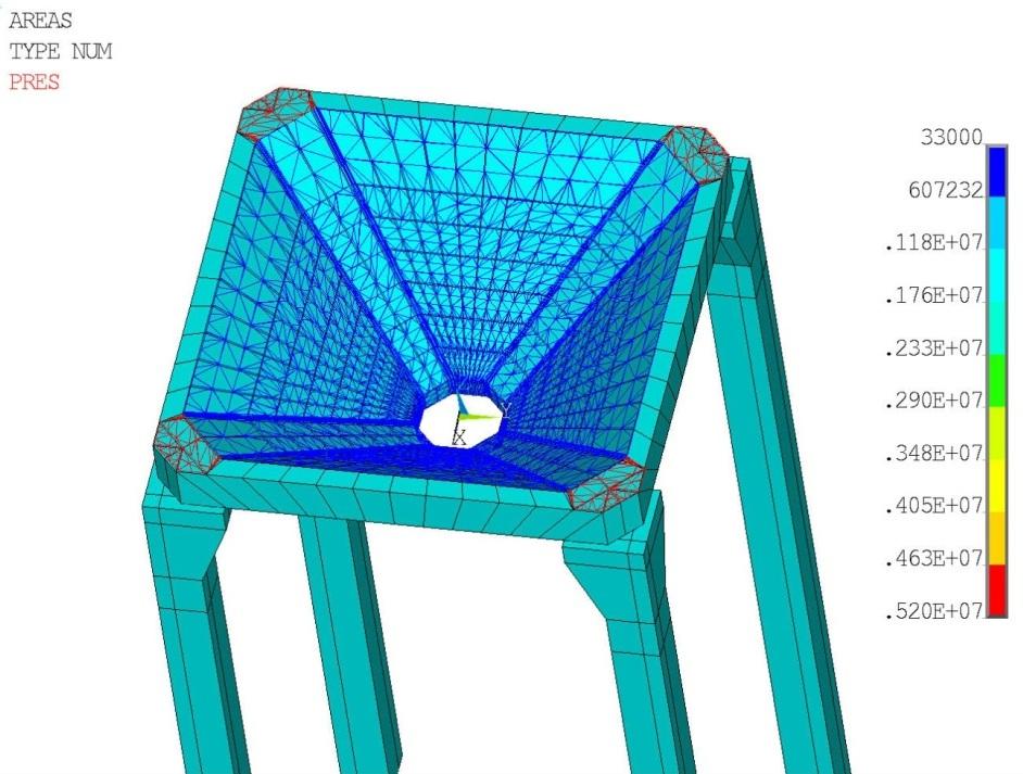 Рисунок 4– Общий вид расчетной схемы днища с распределением давлений, действующих на конструкцию