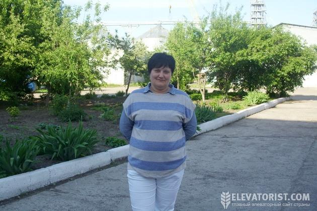 Валентина Скиба