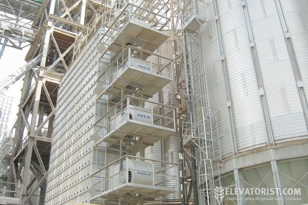 http://elevatorist.com/storage/agrotrade/Neco1.jpg