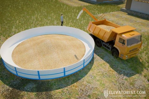 Компьютерная симуляция поведения зерна в бассейне