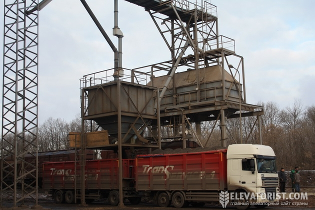 http://elevatorist.com/storage/elevatory/stepanovka/rostok/mash.jpg