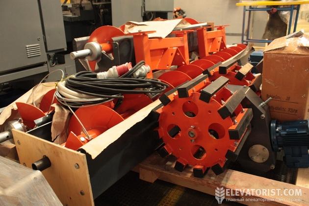 Производство транспортного оборудования