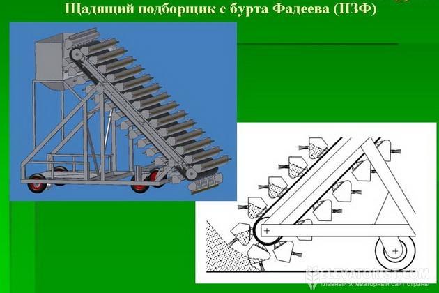 http://elevatorist.com/storage/fadeev/podborshik1.jpg