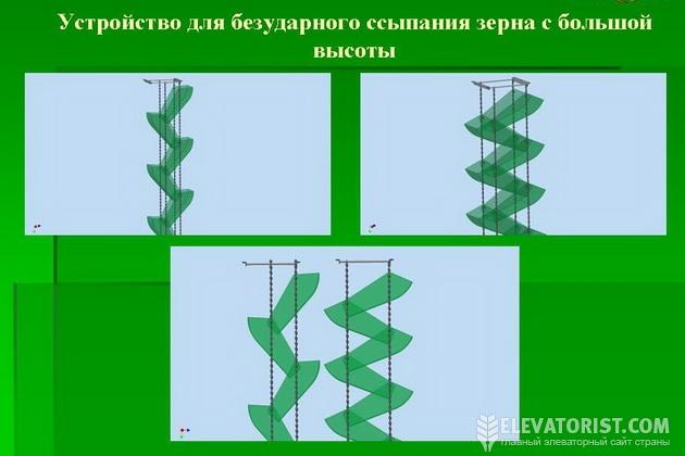 http://elevatorist.com/storage/fadeev/ssipka%201.jpg