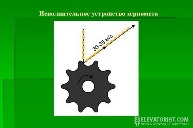 http://elevatorist.com/storage/fadeev/zernomet.jpg