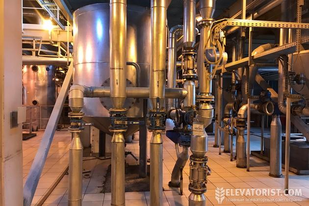 Линия по производству масла