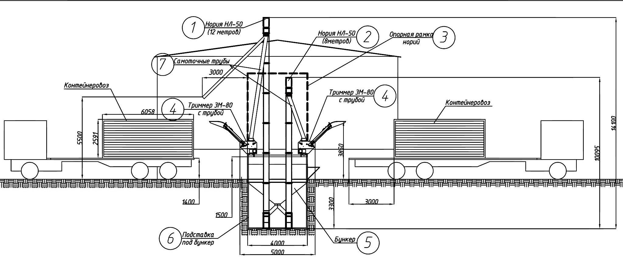 Схема узла для погрузки контейнеров