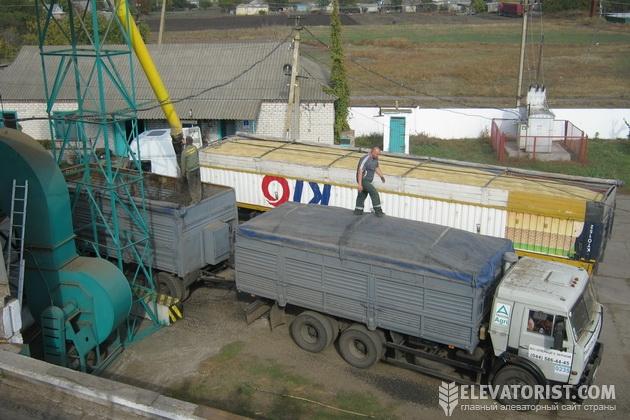 http://elevatorist.com/storage/prometey%20blog/avto1.jpg