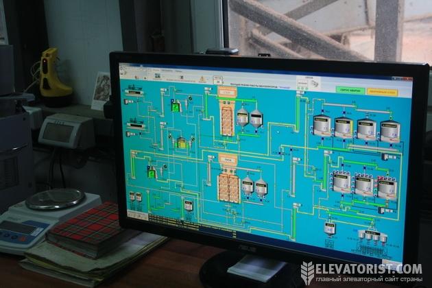 Технологическая схема элеватора на экране монитора