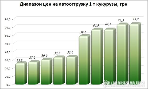http://elevatorist.com/storage/skolko%20stoit/SkolkoStoitTonna6.jpg