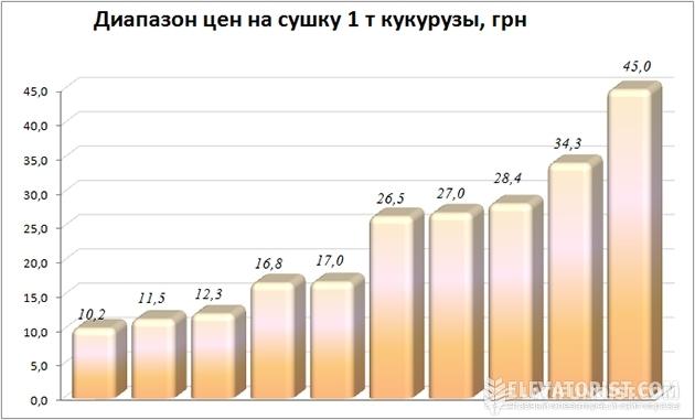 http://elevatorist.com/storage/skolko%20stoit/SkolkoStoitTonna7.jpg
