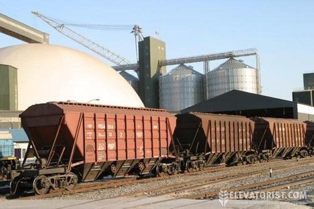 Вагоны-зерновозы
