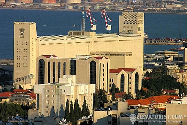 Музей в Израиле